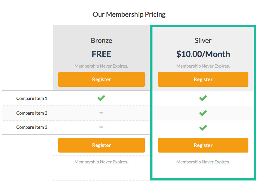 Memberlite Compare Levels Pricing Table