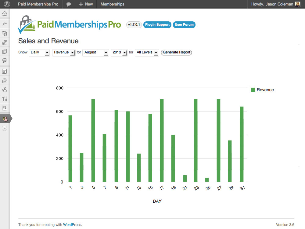 Membership Revenue Report