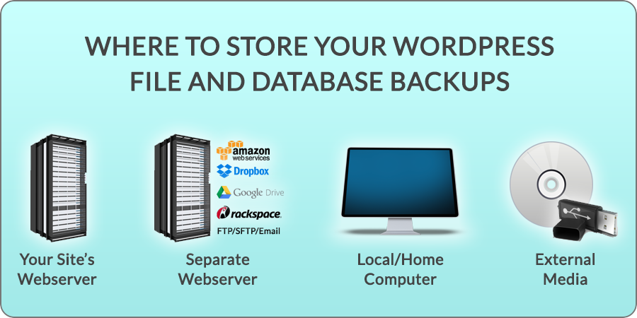 How to Set up a Data Backup Process for your WordPress Membership Site