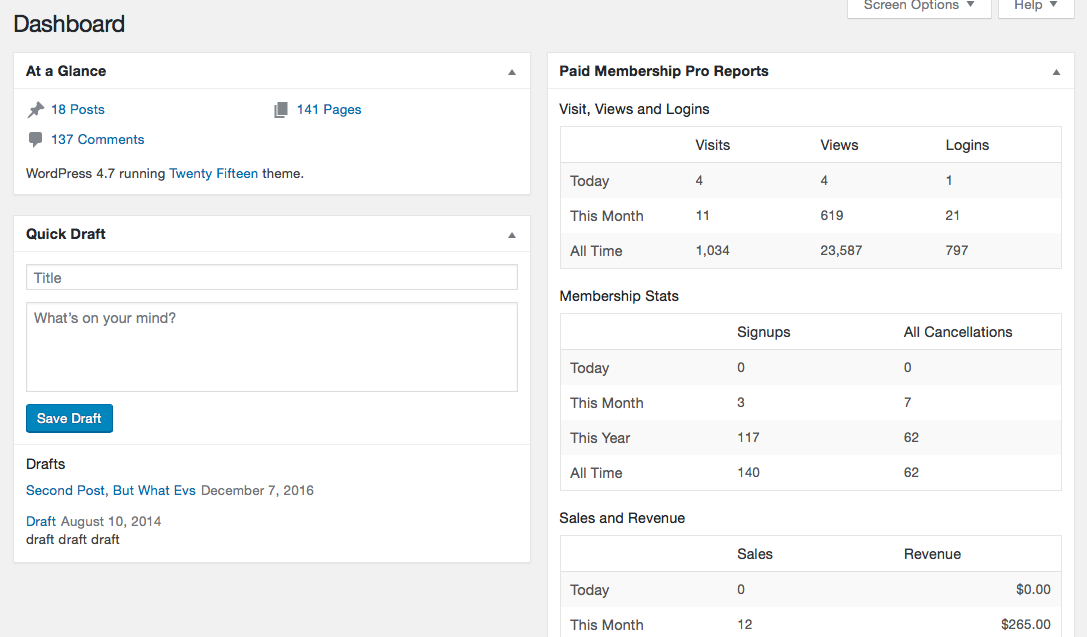 View of WordPress Dashboard after login