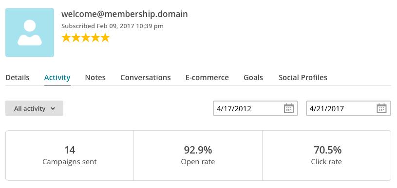 Screenshot of membership activity