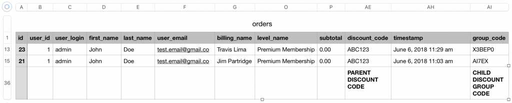Screenshot of CSV export with group_code Add On