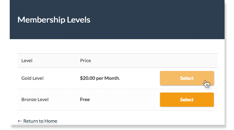 Screenshot of default Paid Memberships Pro levels page