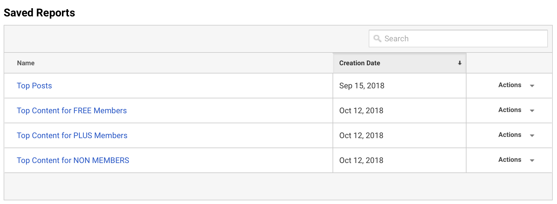 Saved reports in Google Analytics