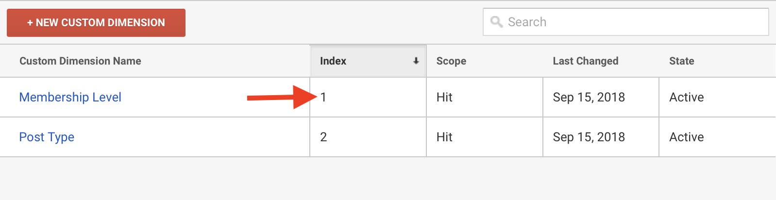 Custom Dimension Index for Membership Level in Google Analytics