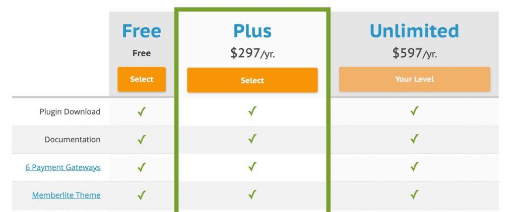 Membership pricing page & anchor price